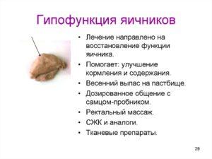 Гипофункция яичников