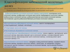 Заболевания молочной железы классификация