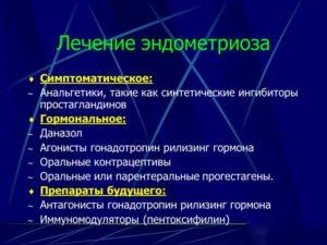 Эндометриоз симптомы и лечение народными средствами