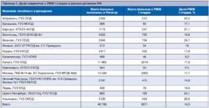 Анализ молочной железы