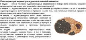 Шоколадная киста яичника