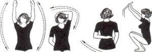 Гимнастика при удалении молочной железы