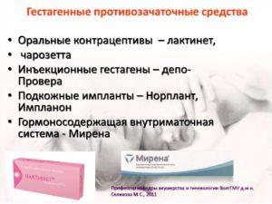 Оральные контрацептивы при эндометриозе