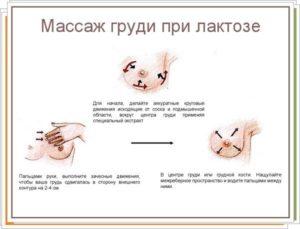 Как правильно разминать молочные железы при застое