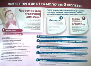Лопух против рака молочной железы