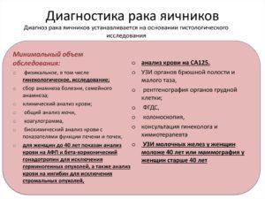 Диагностика рака яичников