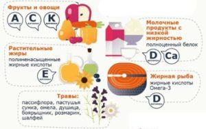 Полезные продукты при климаксе