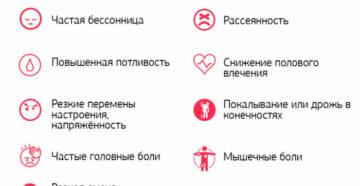 Женский климаксе симптомы лечение